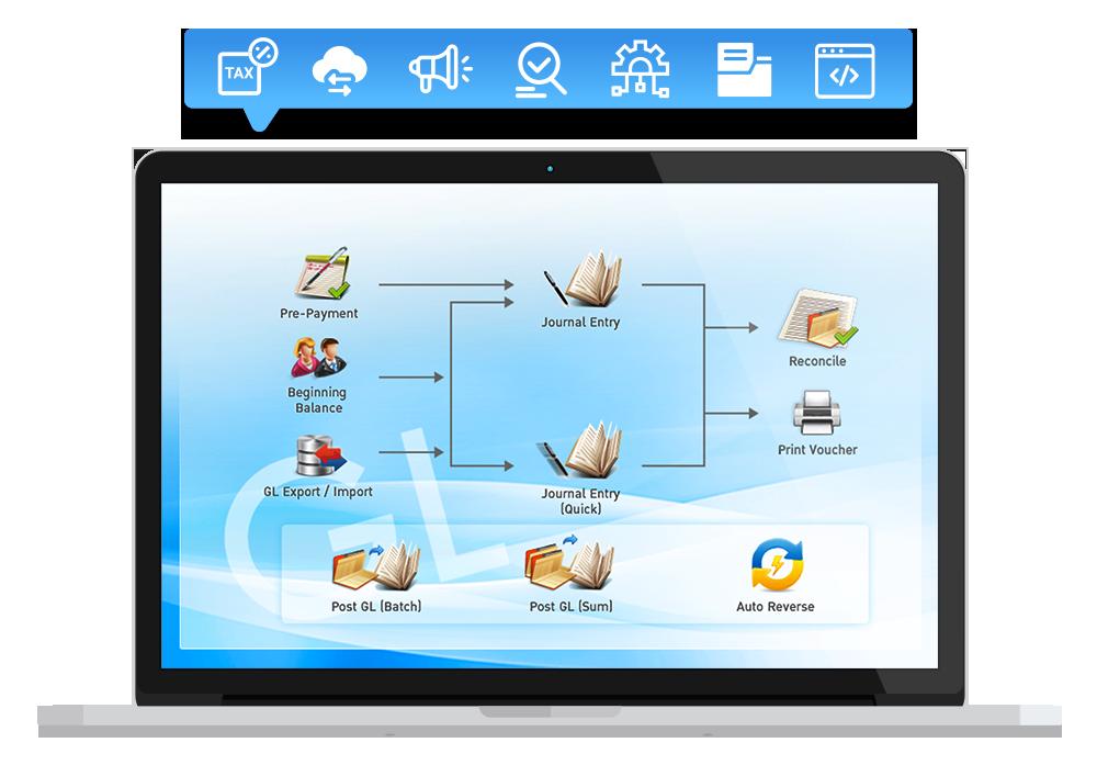 Prosoft WINSpeed โปรแกรมบัญชีสำหรับนักบริหารมืออาชีพ